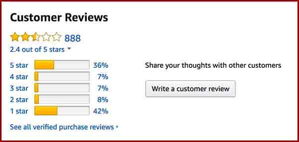 Addium Amazon Reviews